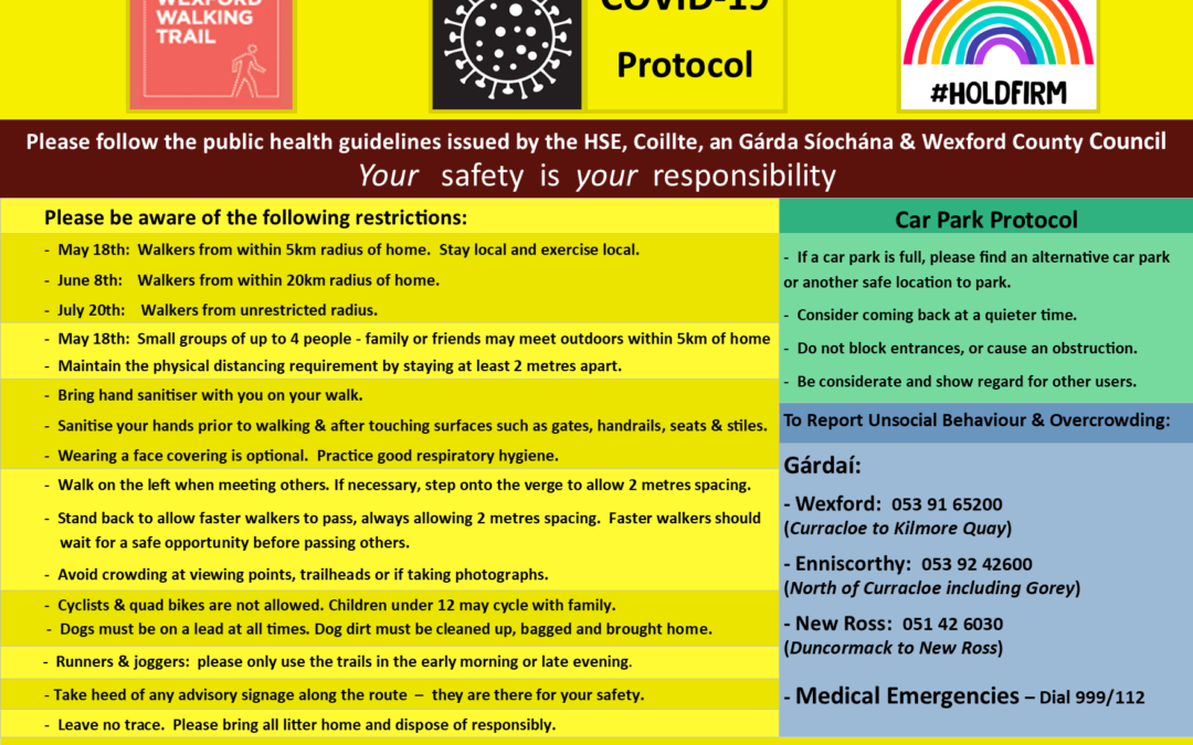 Wexford Walking Trail Covid-19 Protocol